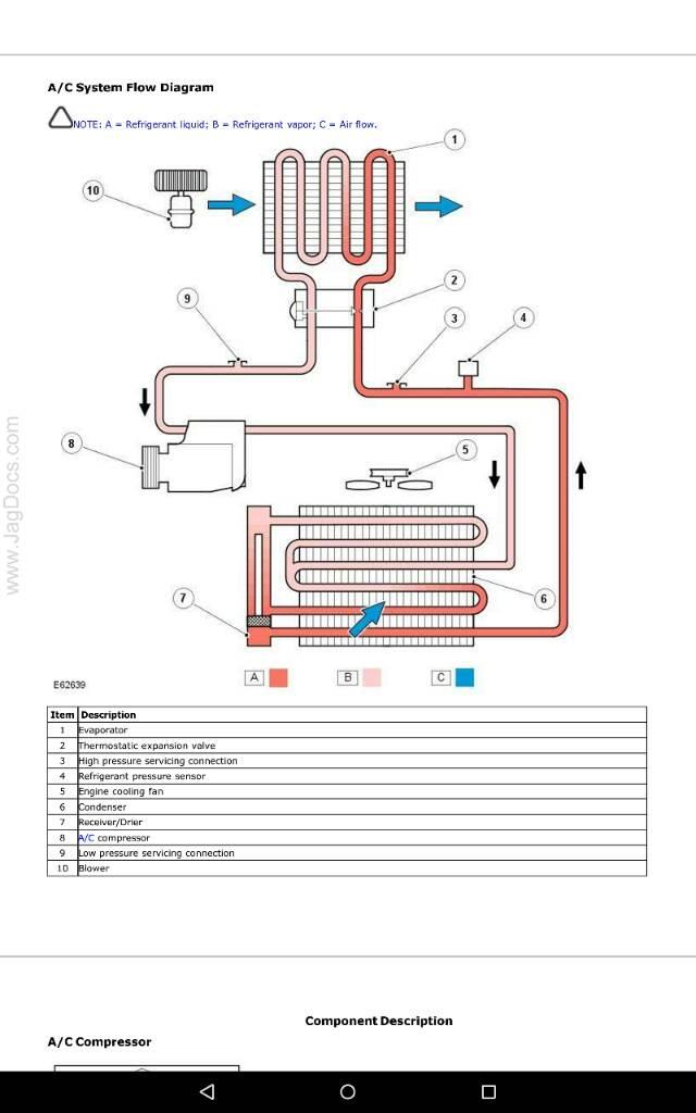 jaguar xk8 cooling fan wiring diagram radiator cooling fan check operation jaguar forum  radiator cooling fan check operation